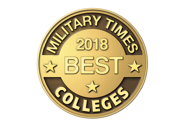 Methodology | Military Times Best: Colleges 2018