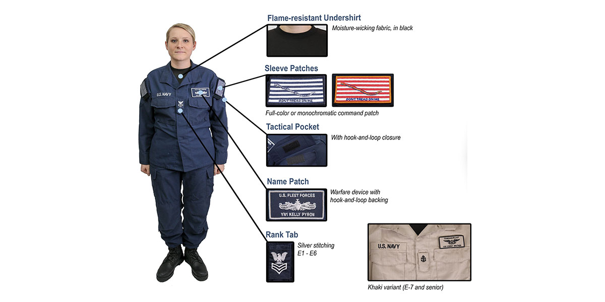 A Navy Graphic describing the features of the Navy's test Fire Retardant Uniform. (Illustration by Bobbie A. Camp/Navy)