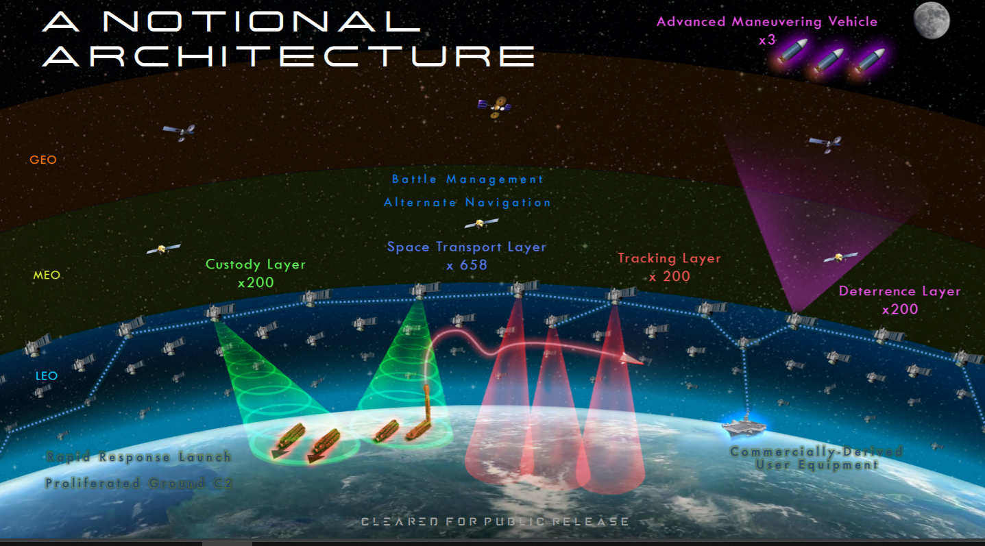 A notional architecture of the constellations that the Space Development Agency intends to field in the early 2020s. (U.S. Defense Department)