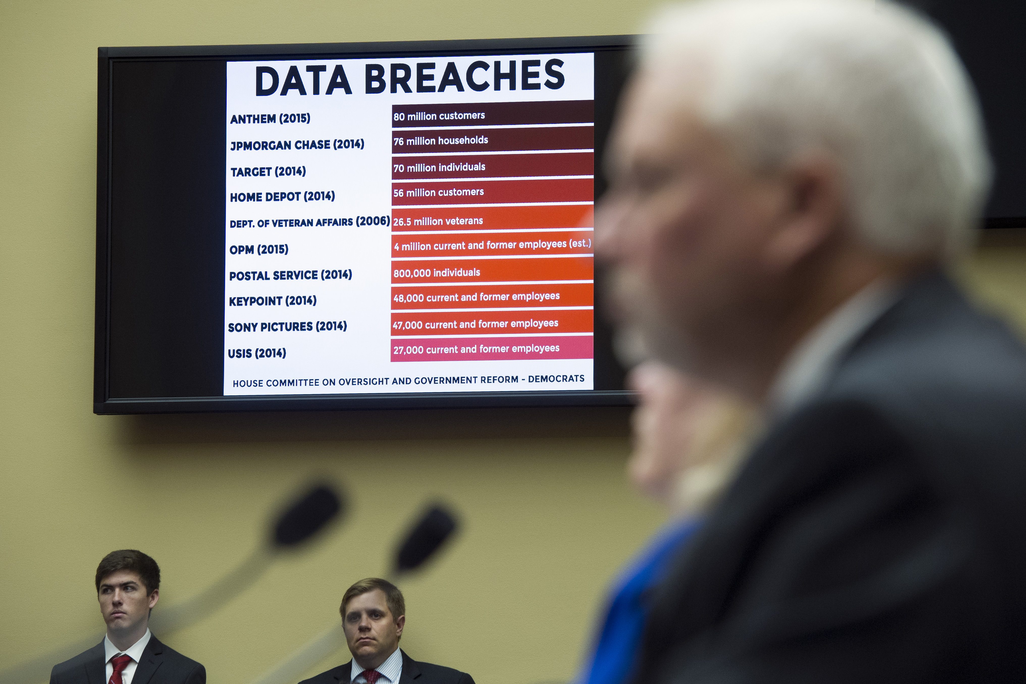 Data breaches at federal agencies jumped 20 percent last year
