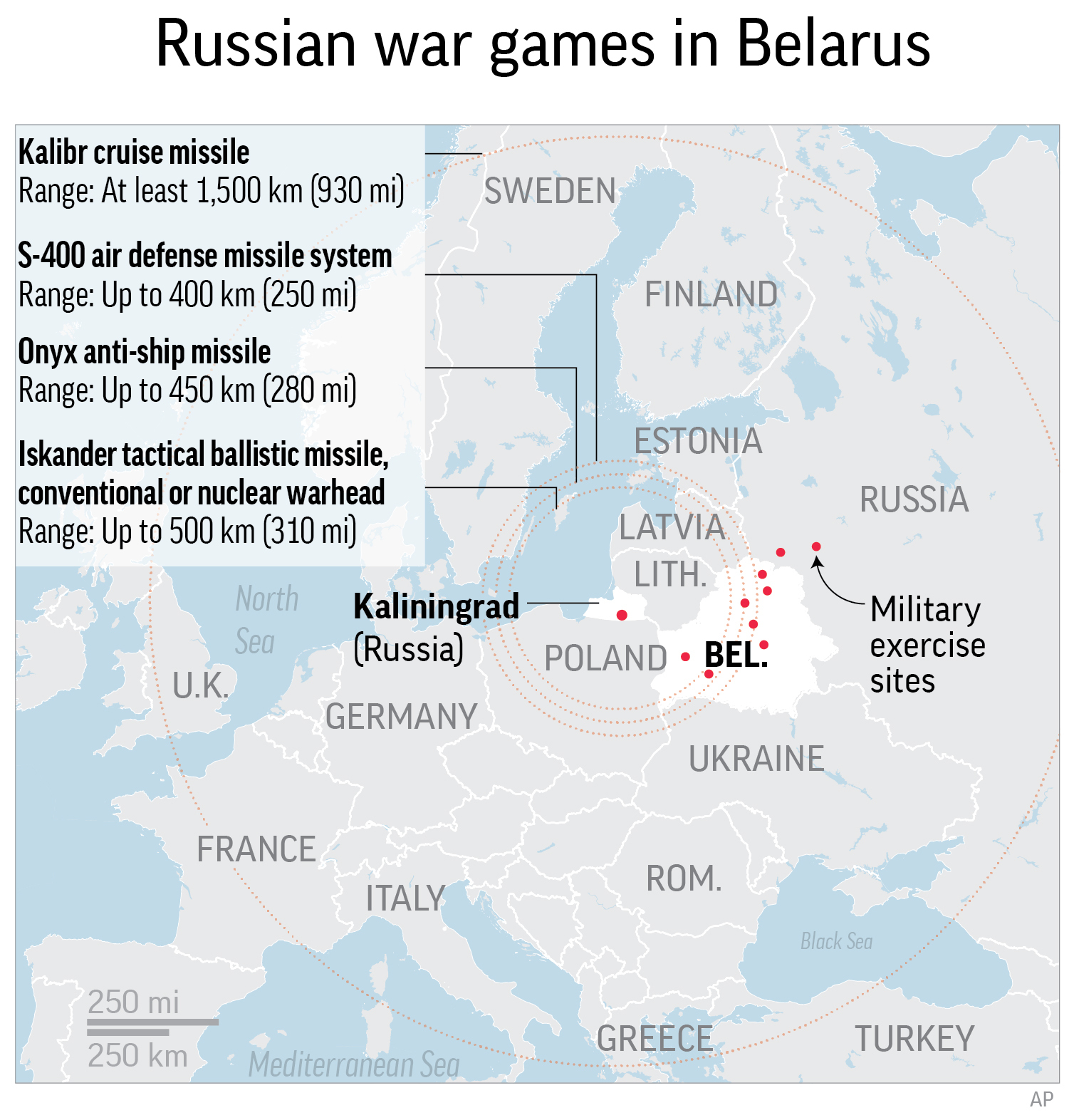 Russian and Belarusian war game sites and Russian missile defense system ranges from Kaliningrad.